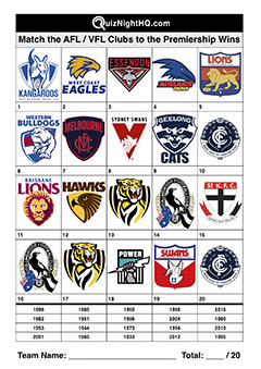 afl aussie rules football footy trivia round