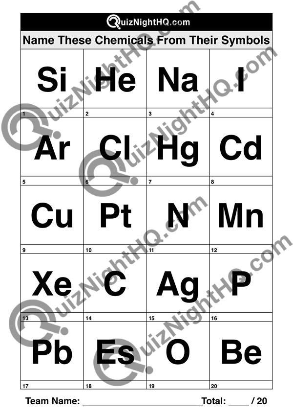 Quiz Table Question Science Chemical Symbols