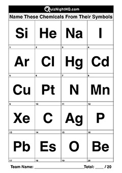 Trivia Round Science Chemical Symbols