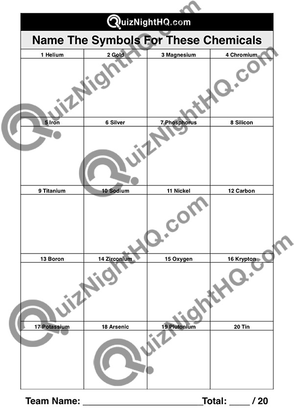 Quiz Night Question Periodic Table Chemical Symbols