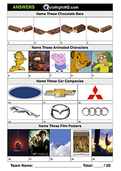 trivia jumble kids chocolate animation car logos movies picture round