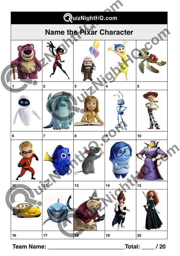 Pixar Characters 001 Questions